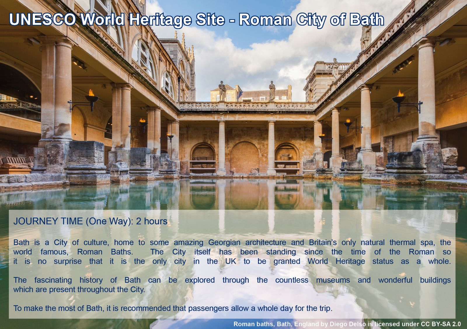 Places to visit for Portland baths